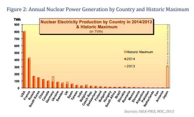 figura2nuclear